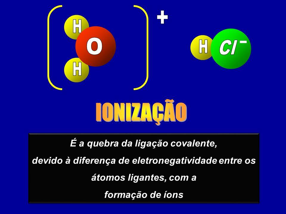 É a quebra da ligação covalente, devido à diferença de eletronegatividade entre os átomos ligantes, com a formação de íons É a quebra da ligação covalente, devido à diferença de eletronegatividade entre os átomos ligantes, com a formação de íons