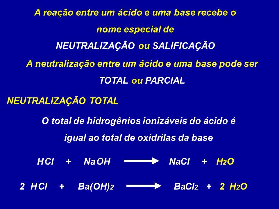 A reação entre um ácido e uma base recebe o nome especial de NEUTRALIZAÇÃO ou SALIFICAÇÃO A neutralização entre um ácido e uma base pode ser TOTAL ou PARCIAL NEUTRALIZAÇÃO TOTAL OHNaClNaHCl+H2OH2O+ (OH) 2 BaCl 2 BaHCl+H2OH2O+22 O total de hidrogênios ionizáveis do ácido é igual ao total de oxidrilas da base