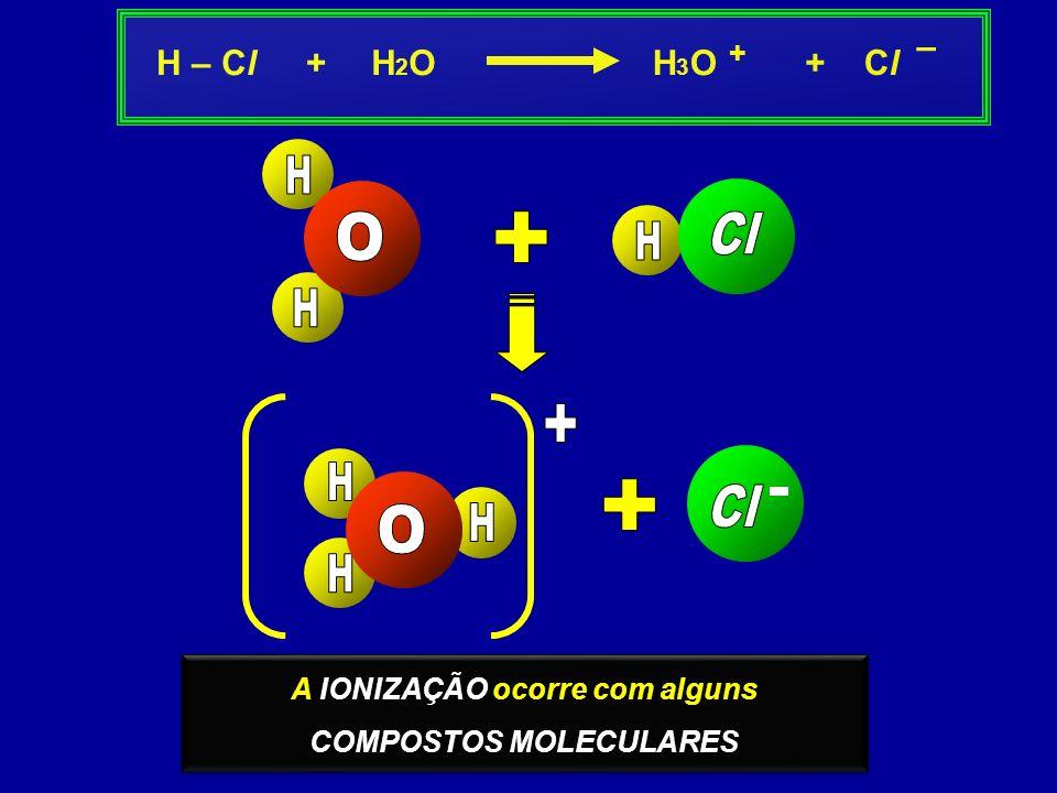 H – ClH2OH2O+H3OH3O + ClCl + – A IONIZAÇÃO ocorre com alguns COMPOSTOS MOLECULARES A IONIZAÇÃO ocorre com alguns COMPOSTOS MOLECULARES