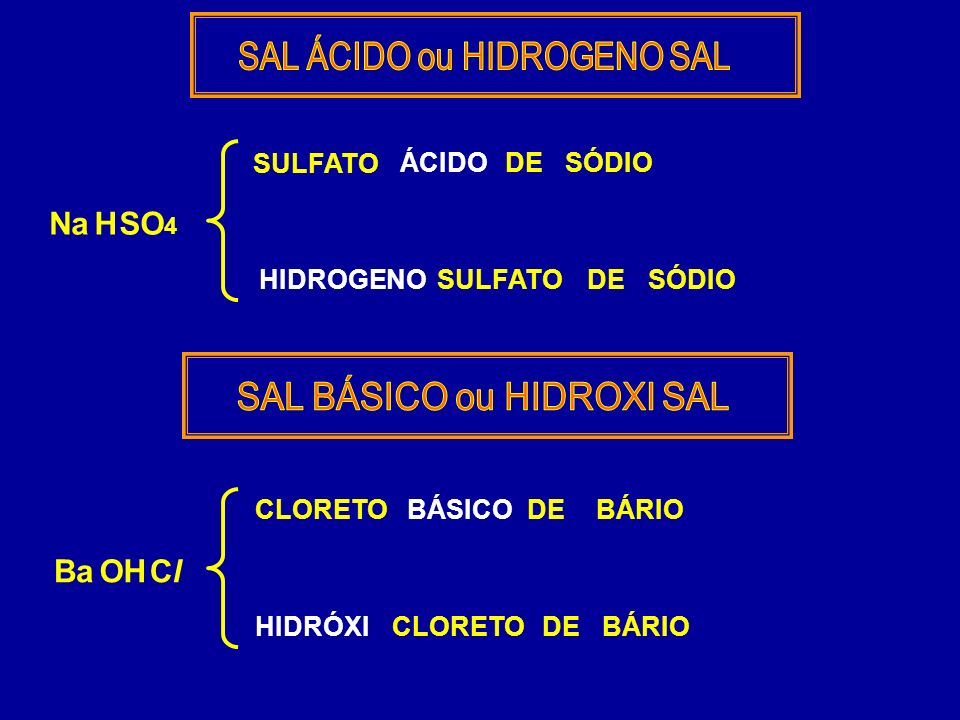 NaHSO 4 OHClClBa SULFATO ÁCIDO SULFATO DESÓDIO CLORETO HIDROGENO BÁSICO DESÓDIO DEBÁRIO HIDRÓXICLORETODEBÁRIO