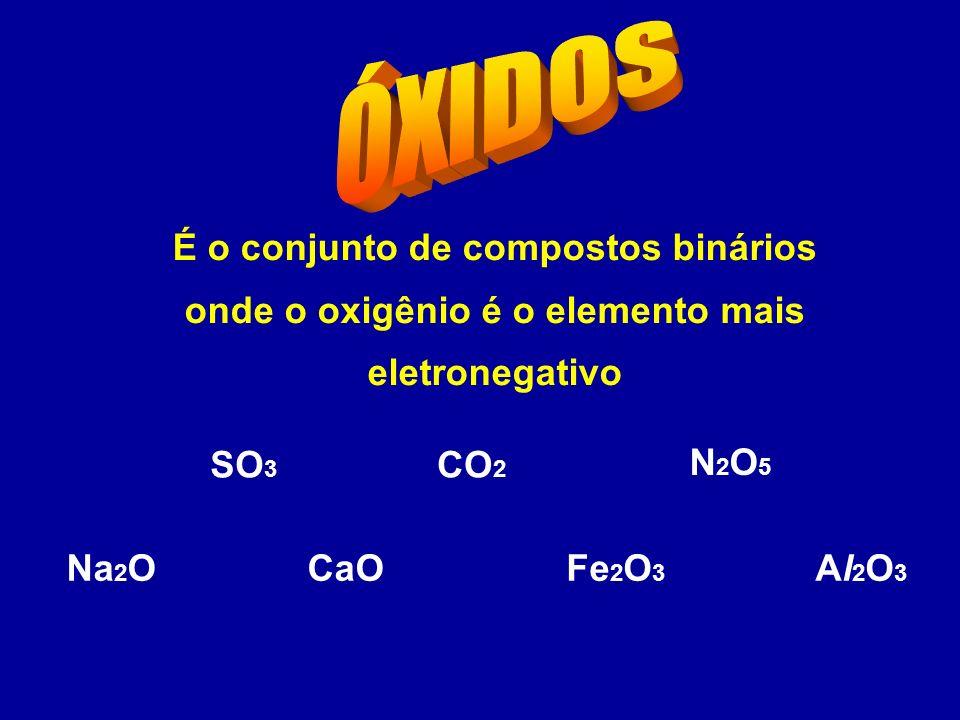 É o conjunto de compostos binários onde o oxigênio é o elemento mais eletronegativo SO 3 CO 2 CaO N2O5N2O5 Al2O3Al2O3 Fe 2 O 3 Na 2 O