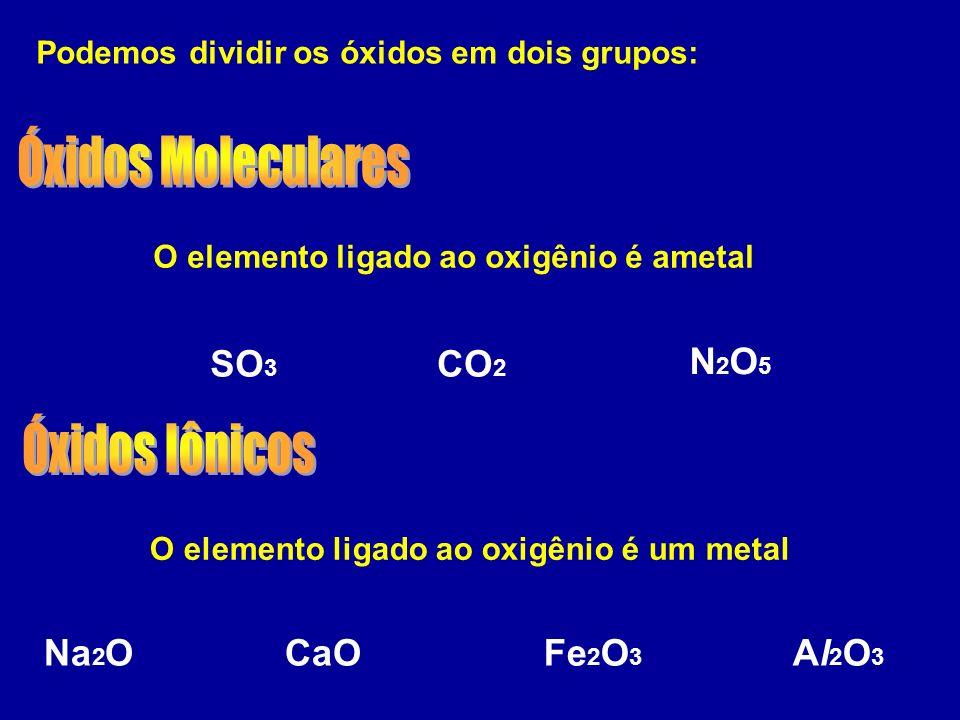 Podemos dividir os óxidos em dois grupos: SO 3 CO 2 N2O5N2O5 CaOAl2O3Al2O3 Fe 2 O 3 Na 2 O O elemento ligado ao oxigênio é ametal O elemento ligado ao oxigênio é um metal