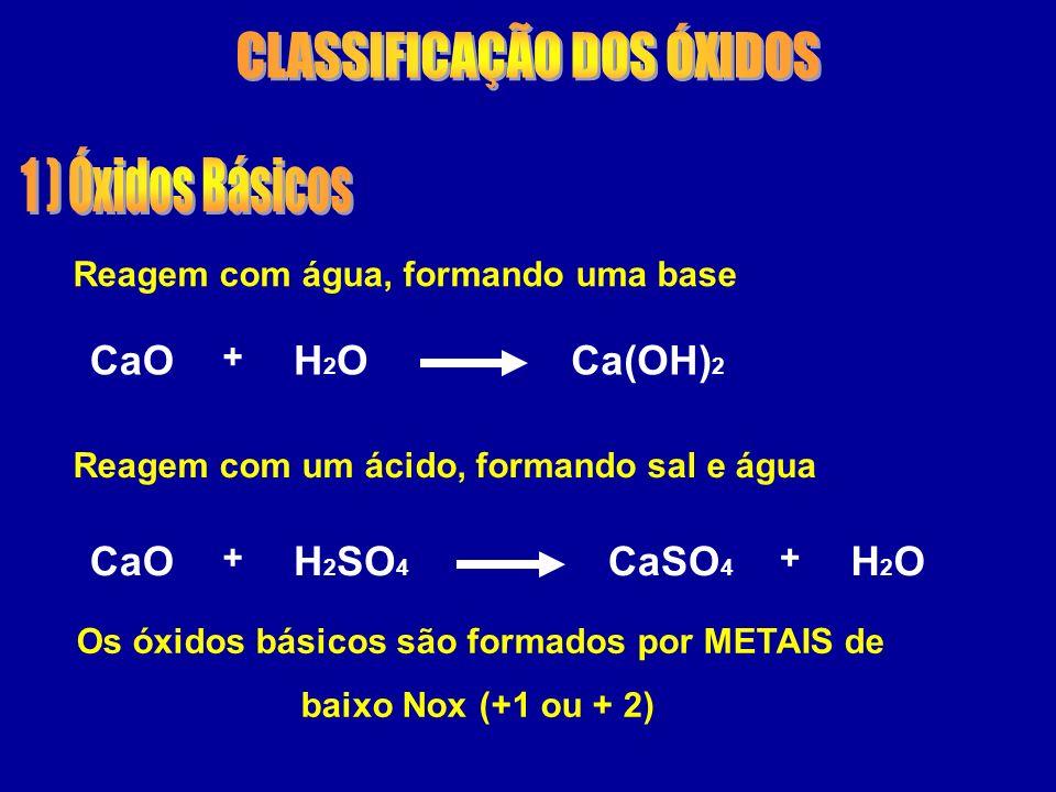 Reagem com água, formando uma base CaO + H2OH2OCa(OH) 2 Reagem com um ácido, formando sal e água CaO + H 2 SO 4 CaSO 4 + H2OH2O Os óxidos básicos são formados por METAIS de baixo Nox (+1 ou + 2)