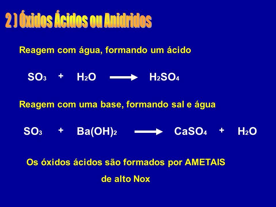 Reagem com água, formando um ácido SO 3 + H2OH2OH 2 SO 4 Reagem com uma base, formando sal e água SO 3 + Ba(OH) 2 CaSO 4 + H2OH2O Os óxidos ácidos são formados por AMETAIS de alto Nox
