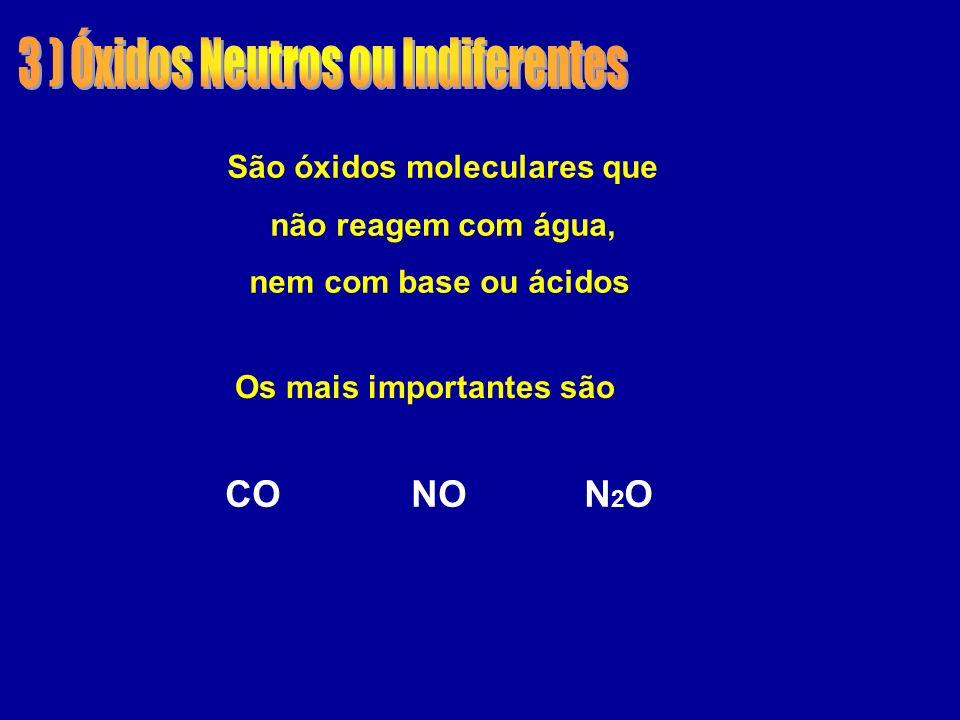 São óxidos moleculares que não reagem com água, nem com base ou ácidos Os mais importantes são CONON2ON2O