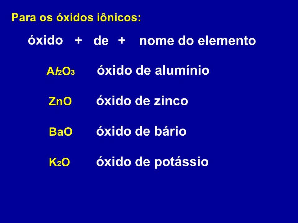 Para os óxidos iônicos: óxido ++denome do elemento ZnO Al2O3Al2O3 óxido de alumínio óxido de zinco BaO óxido de bário K2OK2O óxido de potássio