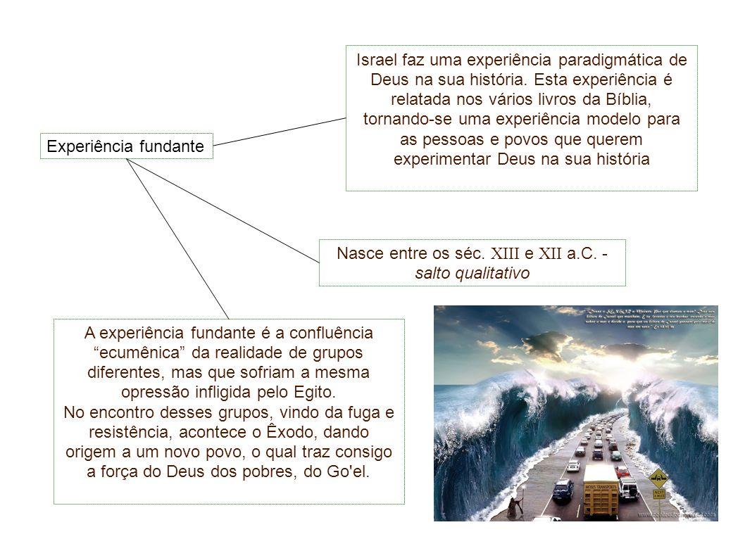 Experiência fundante Israel faz uma experiência paradigmática de Deus na sua história. Esta experiência é relatada nos vários livros da Bíblia, tornan