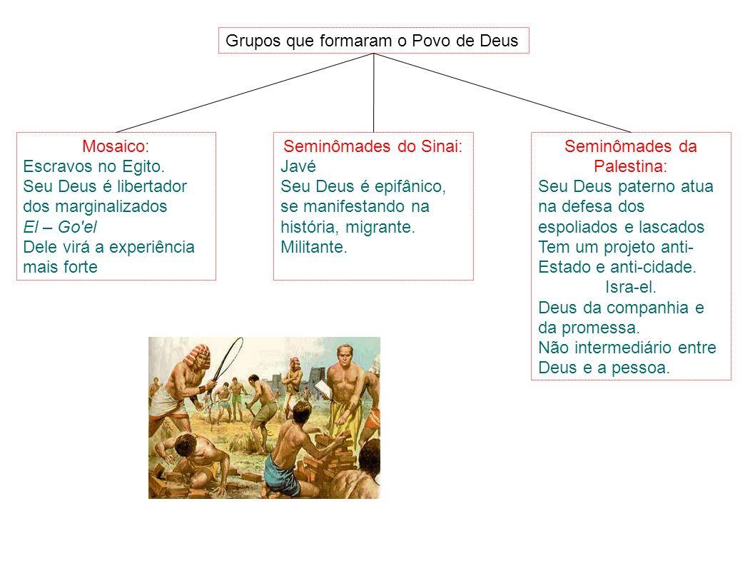 Grupos que formaram o Povo de Deus Mosaico: Escravos no Egito. Seu Deus é libertador dos marginalizados El – Go'el Dele virá a experiência mais forte