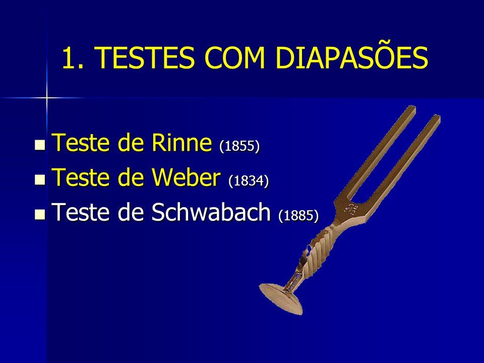Teste de Rinne (1855) Teste de Rinne (1855) Teste de Weber (1834) Teste de Weber (1834) Teste de Schwabach (1885) Teste de Schwabach (1885) 1. TESTES