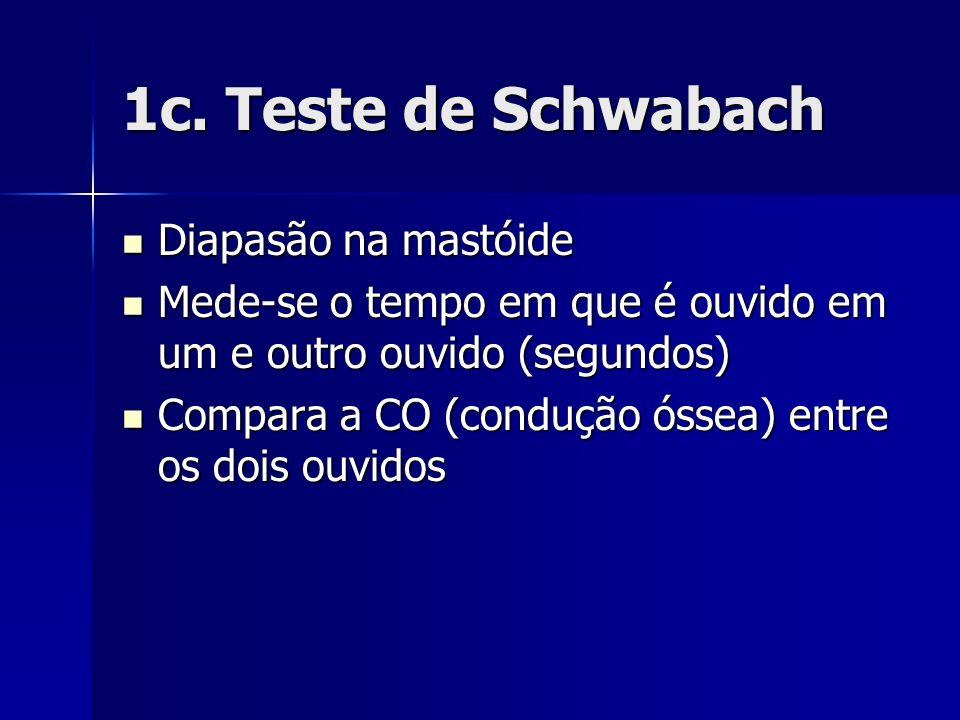 1c. Teste de Schwabach Diapasão na mastóide Diapasão na mastóide Mede-se o tempo em que é ouvido em um e outro ouvido (segundos) Mede-se o tempo em qu