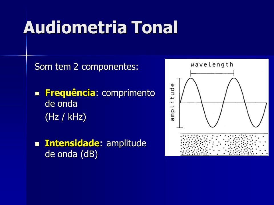 Audiometria Tonal Som tem 2 componentes: Frequência: comprimento de onda Frequência: comprimento de onda (Hz / kHz) Intensidade: amplitude de onda (dB