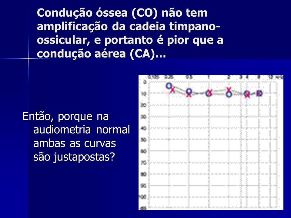 Condução óssea (CO) não tem amplificação da cadeia timpano- ossicular, e portanto é pior que a condução aérea (CA)… Então, porque na audiometria norma