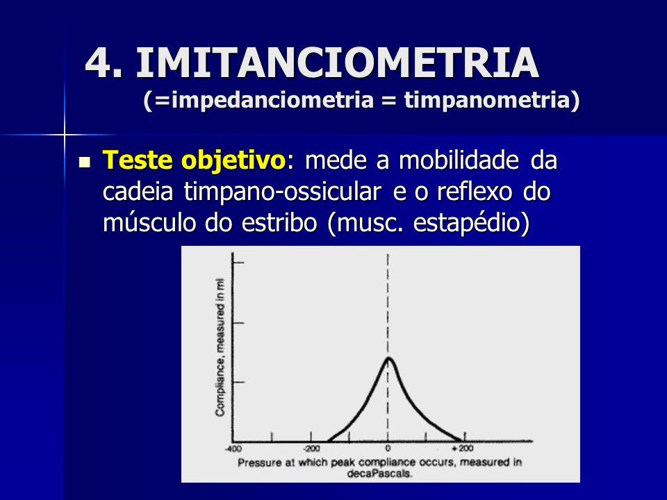 4. IMITANCIOMETRIA (=impedanciometria = timpanometria) Teste objetivo: mede a mobilidade da cadeia timpano-ossicular e o reflexo do músculo do estribo