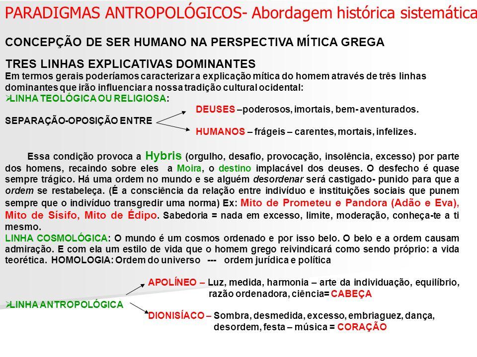 PARADIGMAS ANTROPOLÓGICOS- Abordagem histórica sistemática CONCEPÇÃO DE SER HUMANO NA PERSPECTIVA MÍTICA GREGA TRES LINHAS EXPLICATIVAS DOMINANTES Em