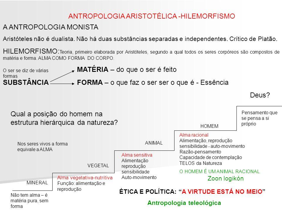 ANTROPOLOGIA ARISTOTÉLICA -HILEMORFISMO A ANTROPOLOGIA MONISTA Aristóteles não é dualista. Não há duas substâncias separadas e independentes. Crítico