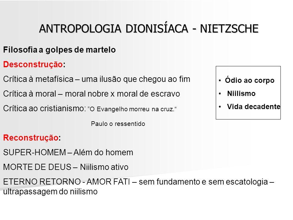 ANTROPOLOGIA DIONISÍACA - NIETZSCHE Filosofia a golpes de martelo Desconstrução: Crítica à metafísica – uma ilusão que chegou ao fim Crítica à moral –