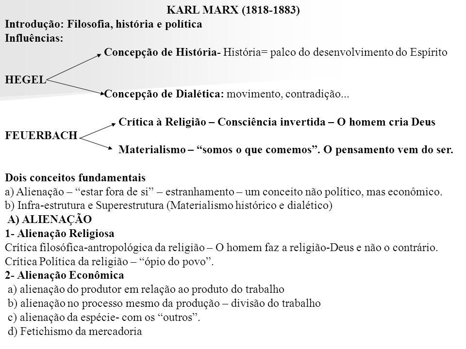 KARL MARX (1818-1883) Introdução: Filosofia, história e política Influências: Concepção de História- História= palco do desenvolvimento do Espírito HE