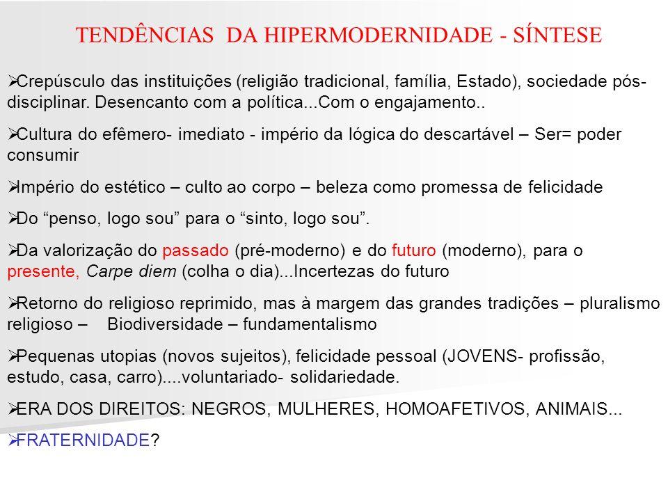 TENDÊNCIAS DA HIPERMODERNIDADE - SÍNTESE Crepúsculo das instituições (religião tradicional, família, Estado), sociedade pós- disciplinar. Desencanto c