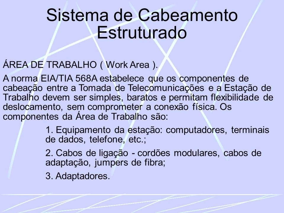 Sistema de Cabeamento Estruturado ÁREA DE TRABALHO ( Work Area ).