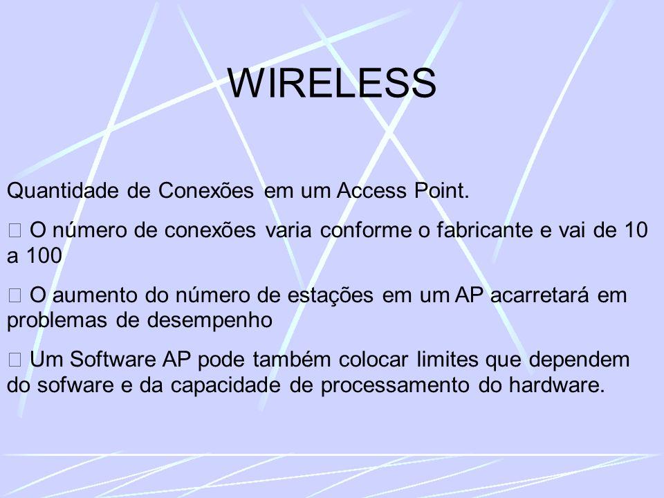 Quantidade de Conexões em um Access Point.