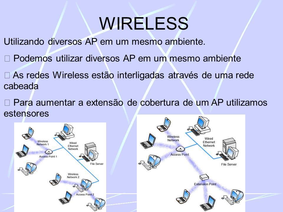 WIRELESS Utilizando diversos AP em um mesmo ambiente.