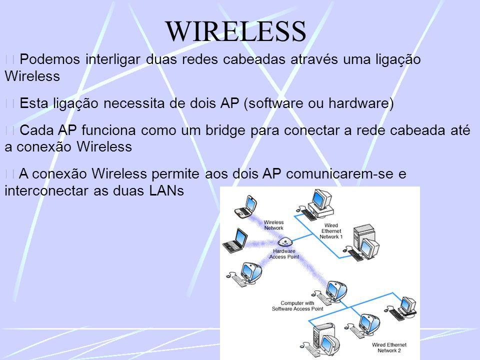 WIRELESS Podemos interligar duas redes cabeadas através uma ligação Wireless Esta ligação necessita de dois AP (software ou hardware) Cada AP funciona como um bridge para conectar a rede cabeada até a conexão Wireless A conexão Wireless permite aos dois AP comunicarem-se e interconectar as duas LANs