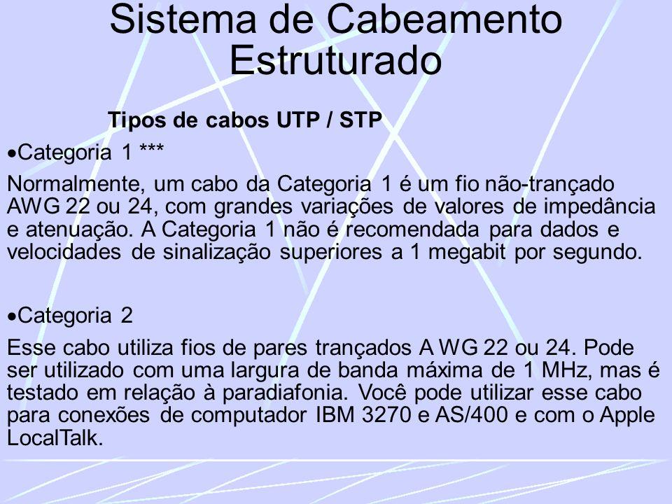 Sistema de Cabeamento Estruturado Tipos de cabos UTP / STP Categoria 1 *** Normalmente, um cabo da Categoria 1 é um fio não-trançado AWG 22 ou 24, com grandes variações de valores de impedância e atenuação.