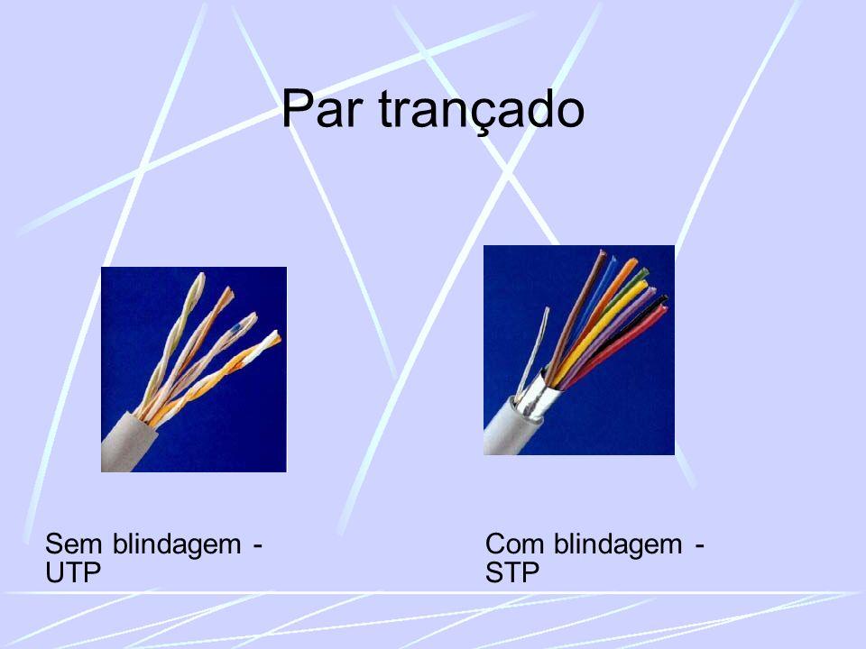 Par trançado Sem blindagem - UTP Com blindagem - STP