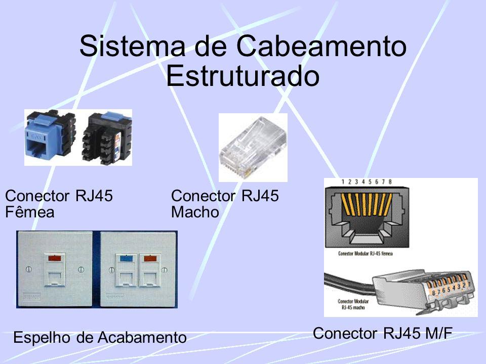 Sistema de Cabeamento Estruturado Conector RJ45 Fêmea Conector RJ45 M/F Conector RJ45 Macho Espelho de Acabamento