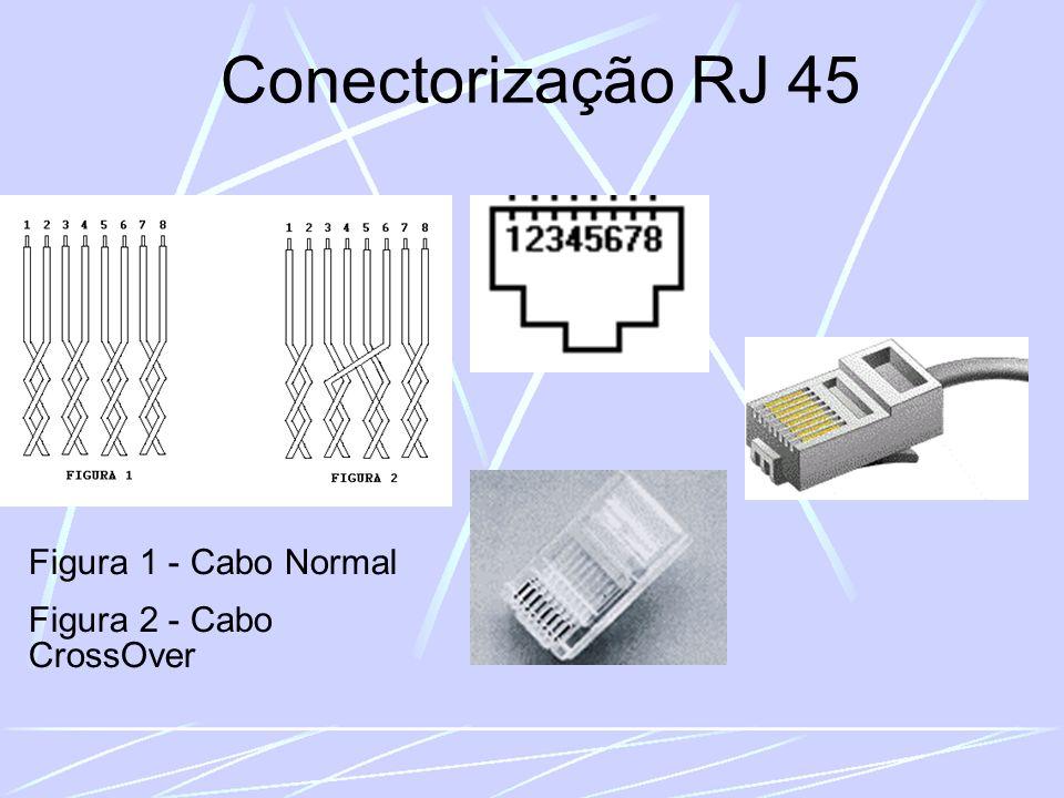 Conectorização RJ 45 Figura 1 - Cabo Normal Figura 2 - Cabo CrossOver