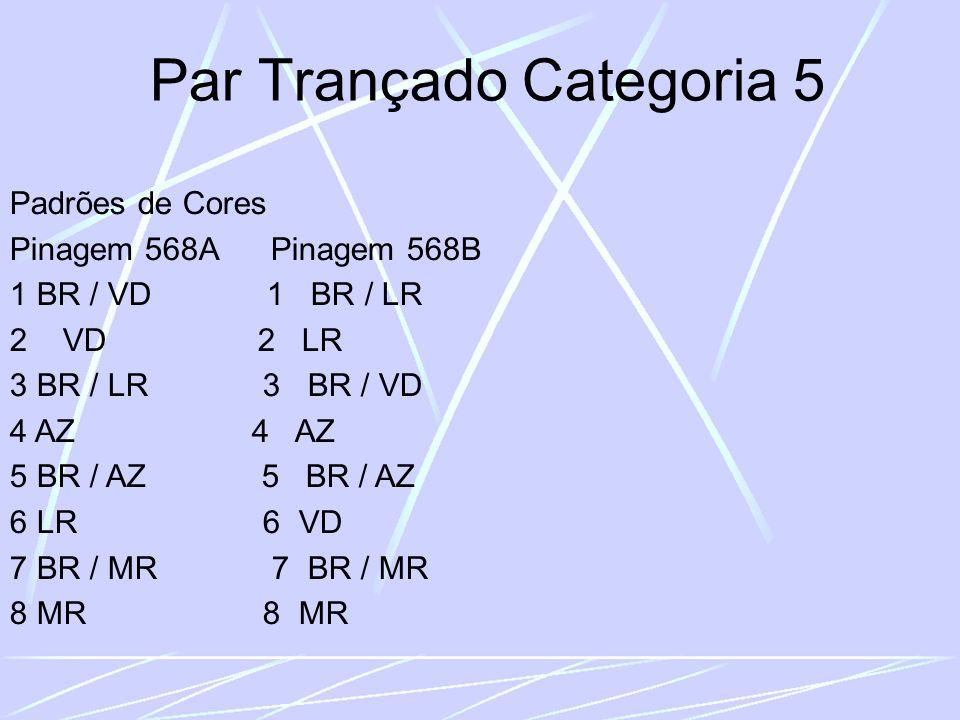 Par Trançado Categoria 5 Padrões de Cores Pinagem 568A Pinagem 568B 1 BR / VD 1 BR / LR 2 VD 2 LR 3 BR / LR 3 BR / VD 4 AZ 5 BR / AZ 6 LR 6 VD 7 BR / MR 8 MR