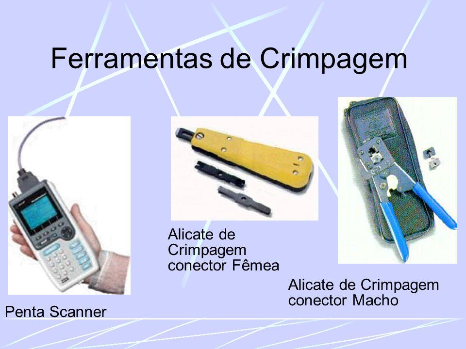 Ferramentas de Crimpagem Alicate de Crimpagem conector Fêmea Alicate de Crimpagem conector Macho Penta Scanner