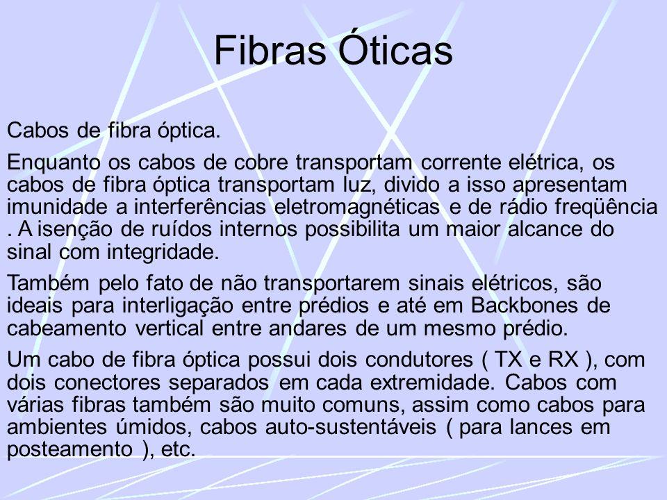 Fibras Óticas Cabos de fibra óptica.