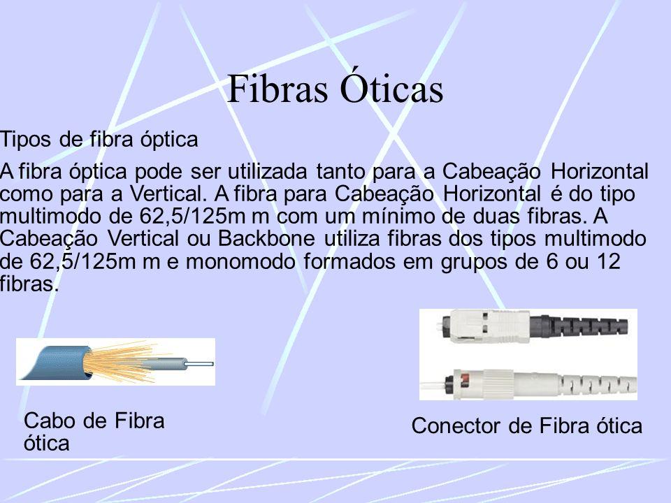 Fibras Óticas Tipos de fibra óptica A fibra óptica pode ser utilizada tanto para a Cabeação Horizontal como para a Vertical.
