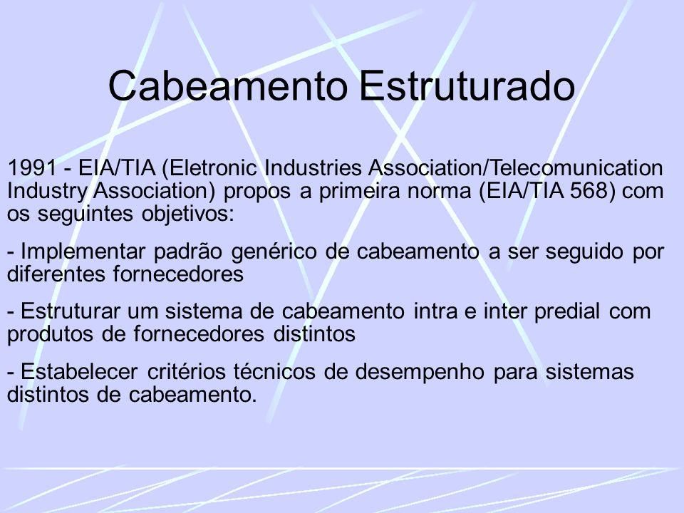 CABEAMENTO COM PATCH PANEL