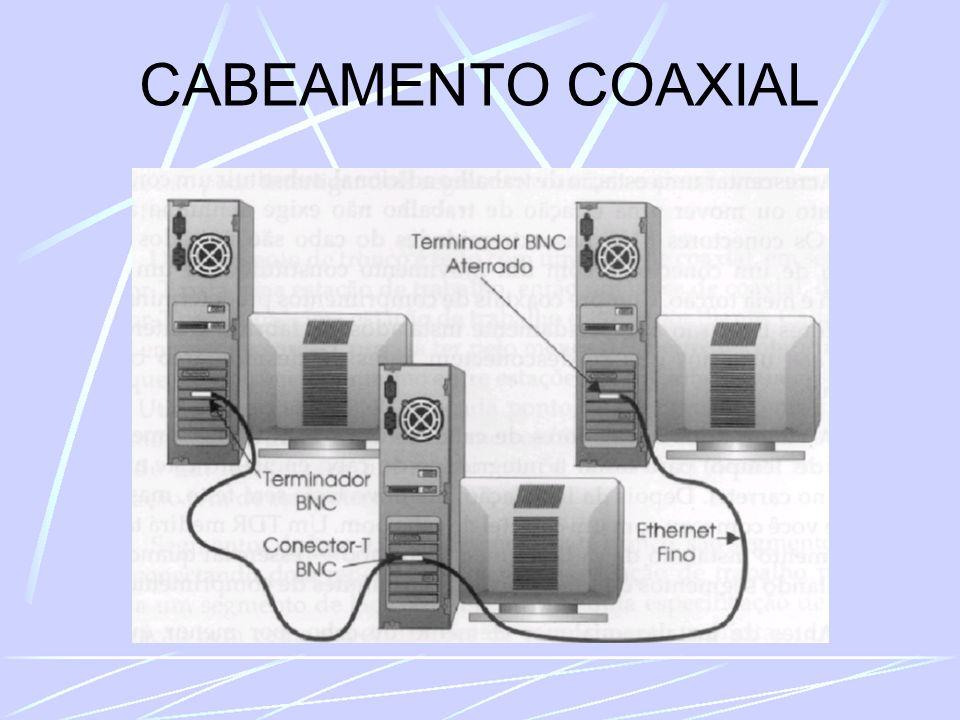 CABEAMENTO COAXIAL