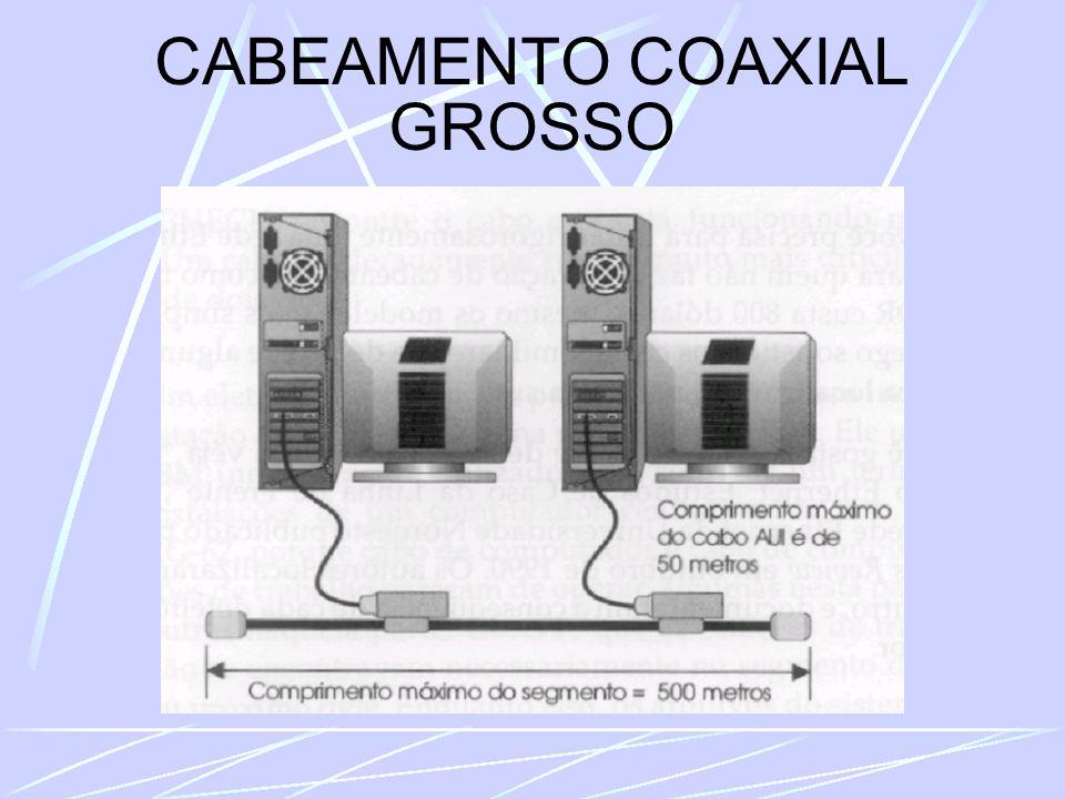 CABEAMENTO COAXIAL GROSSO