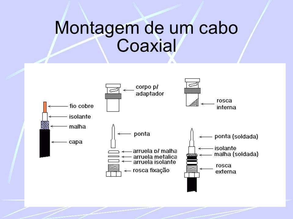 Montagem de um cabo Coaxial