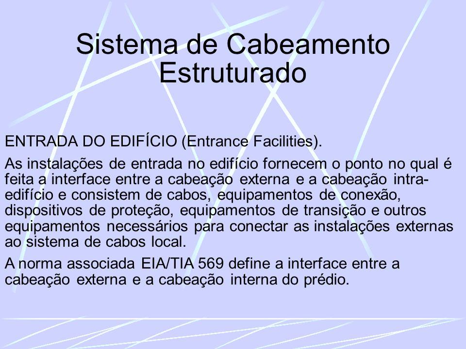Sistema de Cabeamento Estruturado Cabos UTP e STP ( Cabos par trançado ).