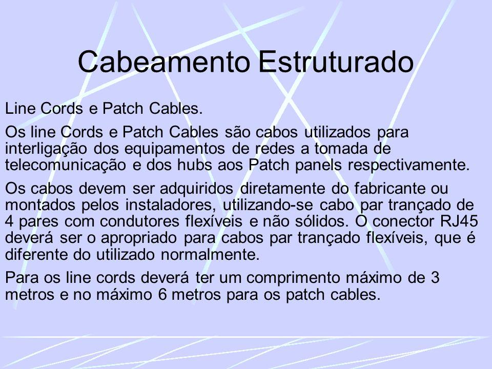 Cabeamento Estruturado Line Cords e Patch Cables.