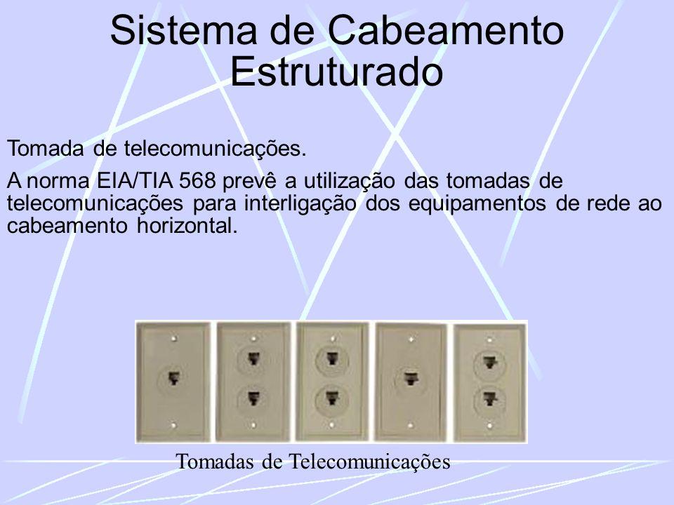 Sistema de Cabeamento Estruturado Tomadas de Telecomunicações Tomada de telecomunicações.