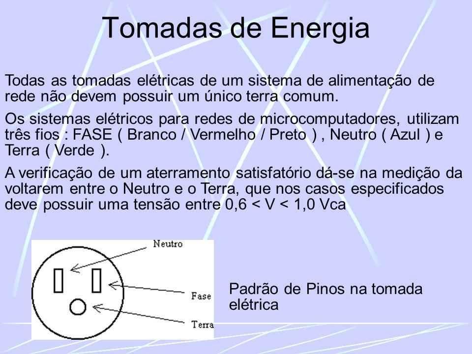 Tomadas de Energia Todas as tomadas elétricas de um sistema de alimentação de rede não devem possuir um único terra comum.