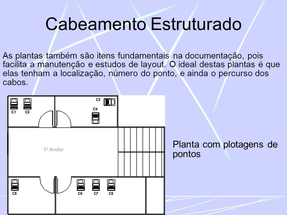 Cabeamento Estruturado As plantas também são itens fundamentais na documentação, pois facilita a manutenção e estudos de layout.