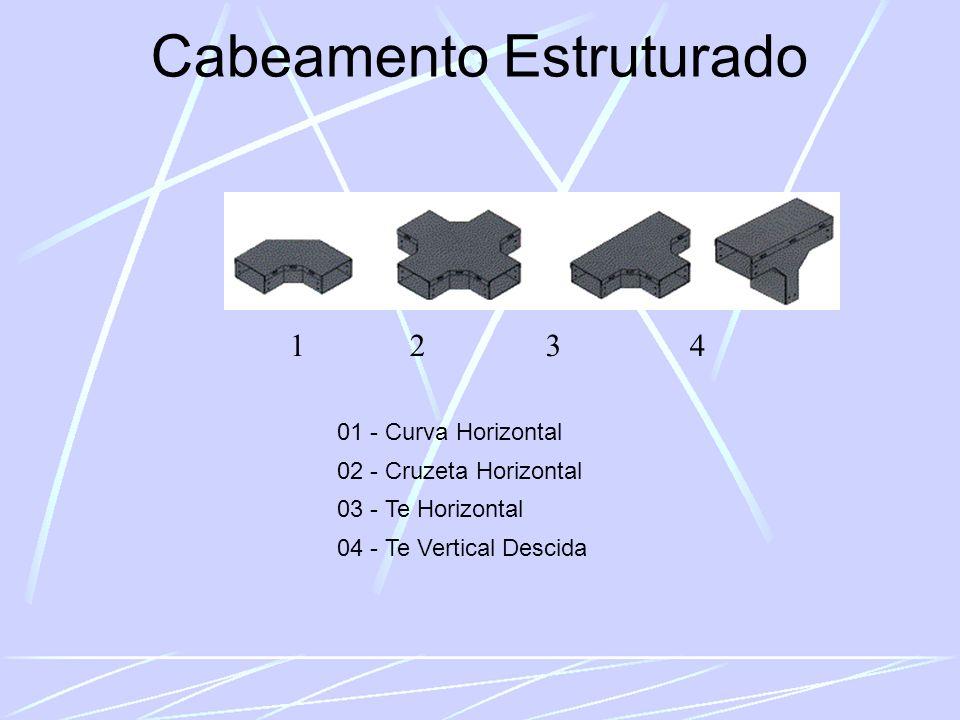 Cabeamento Estruturado 1 2 3 4 01 - Curva Horizontal 02 - Cruzeta Horizontal 03 - Te Horizontal 04 - Te Vertical Descida