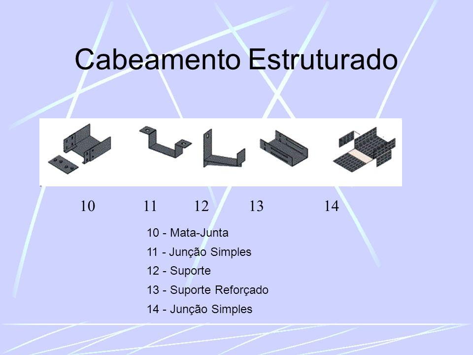 Cabeamento Estruturado 10 11 12 13 14 10 - Mata-Junta 11 - Junção Simples 12 - Suporte 13 - Suporte Reforçado 14 - Junção Simples