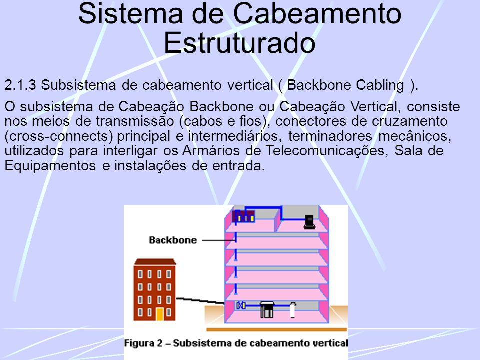 Sistema de Cabeamento Estruturado 2.1.3 Subsistema de cabeamento vertical ( Backbone Cabling ).