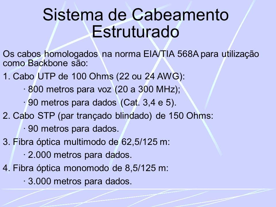 Sistema de Cabeamento Estruturado Os cabos homologados na norma EIA/TIA 568A para utilização como Backbone são: 1.