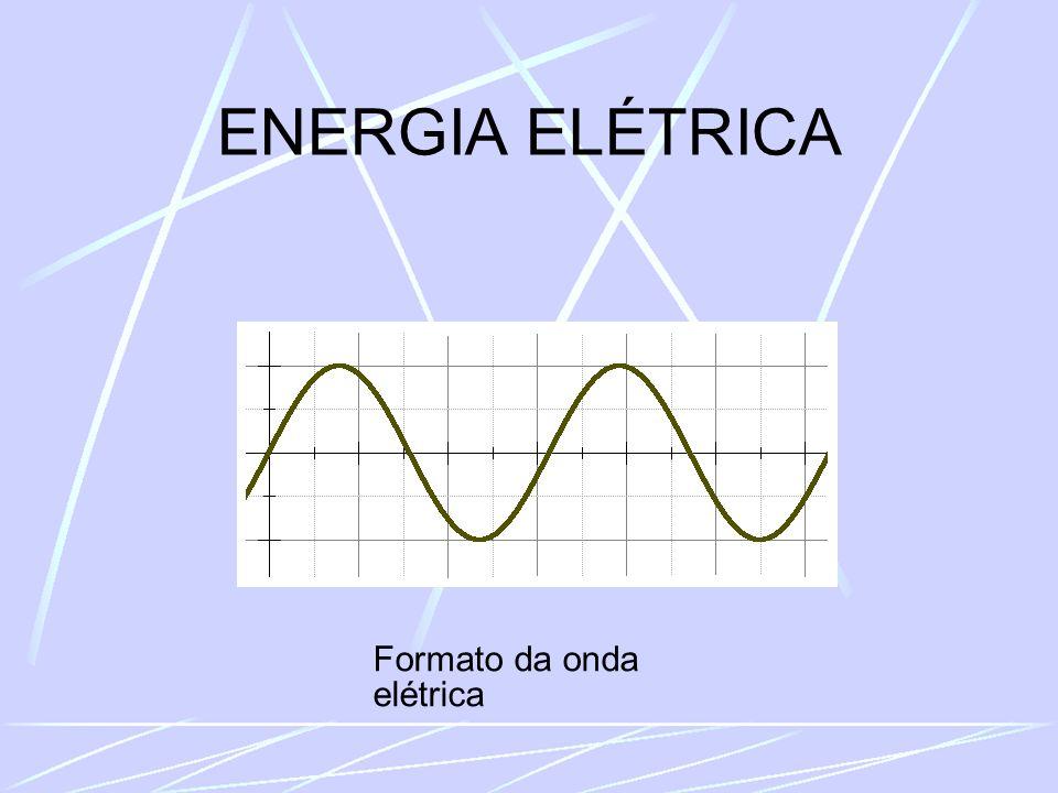 ENERGIA ELÉTRICA Formato da onda elétrica