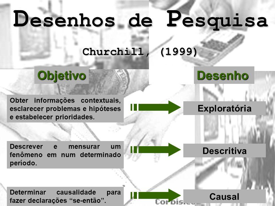 D esenhos de P esquisa Churchill, (1999) ObjetivoDesenho Obter informações contextuais, esclarecer problemas e hipóteses e estabelecer prioridades. De