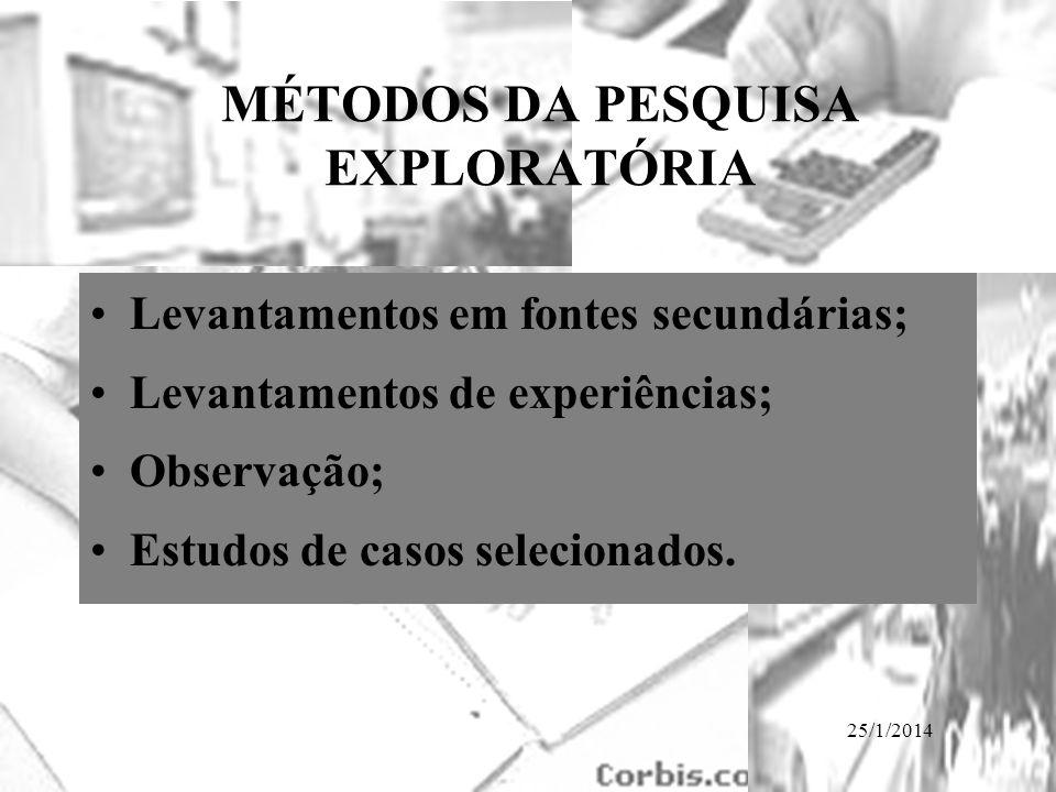 25/1/2014 MÉTODOS DA PESQUISA EXPLORATÓRIA Levantamentos em fontes secundárias; Levantamentos de experiências; Observação; Estudos de casos selecionad